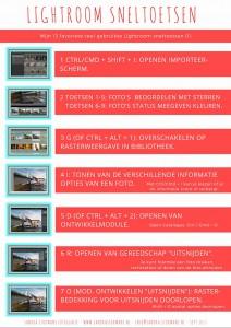 Favoriete Lightroom sneltoetsen pdf van Lightroom 6, door Sandra Stokmans
