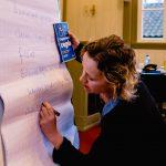 Workshop fotograferen, voorbereiding voor start workshop, training van Firijn, foto door Sandra Stokmans Fotografie